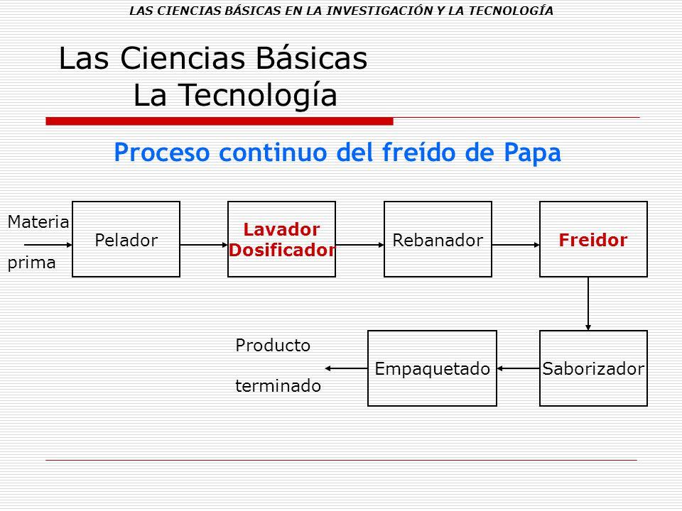 Las Ciencias Básicas La Tecnología Proceso continuo del freído de Papa