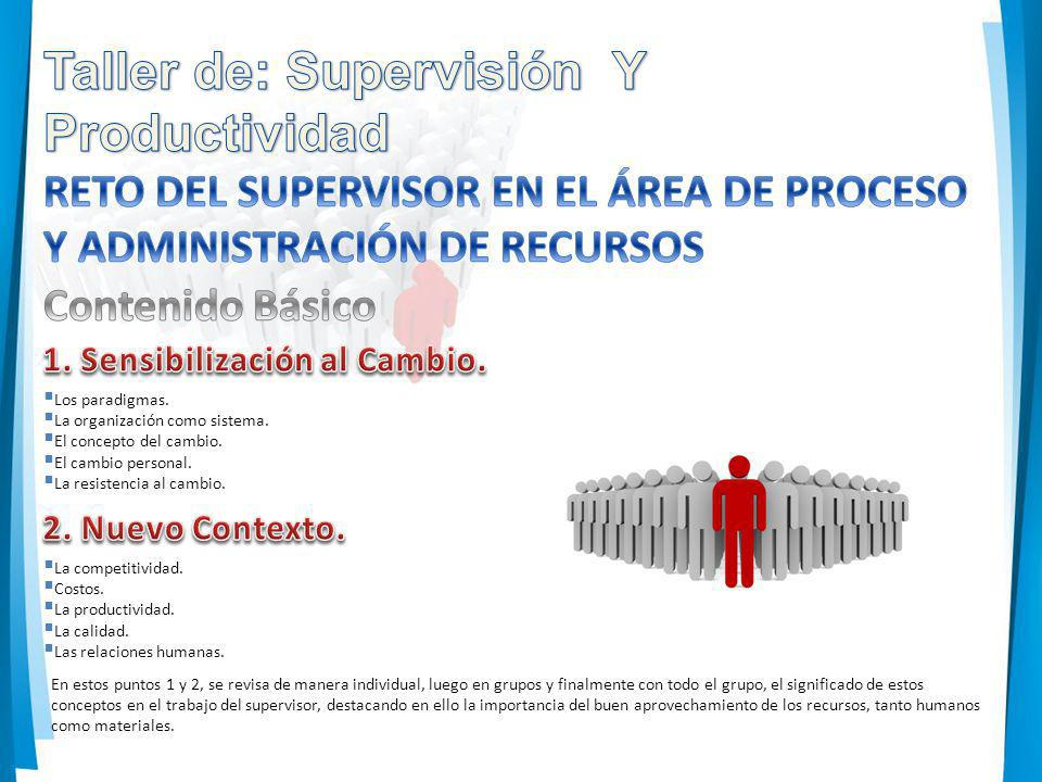 Taller de: Supervisión Y Productividad