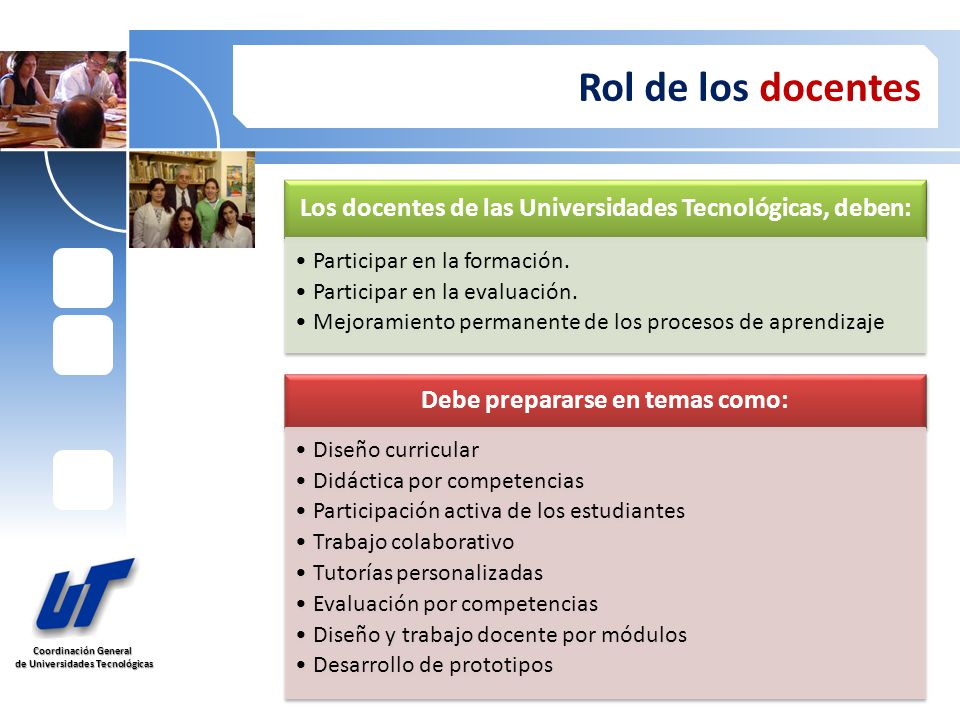 Rol de los docentes Los docentes de las Universidades Tecnológicas, deben: Participar en la formación.
