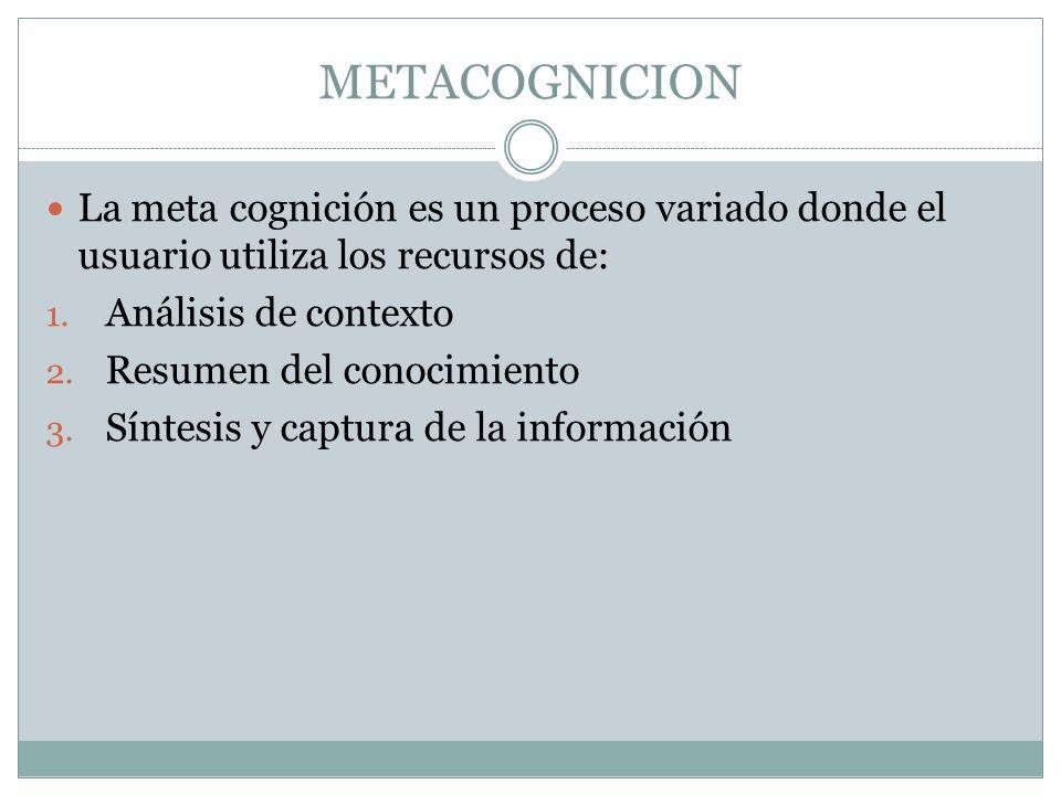 METACOGNICION La meta cognición es un proceso variado donde el usuario utiliza los recursos de: Análisis de contexto.