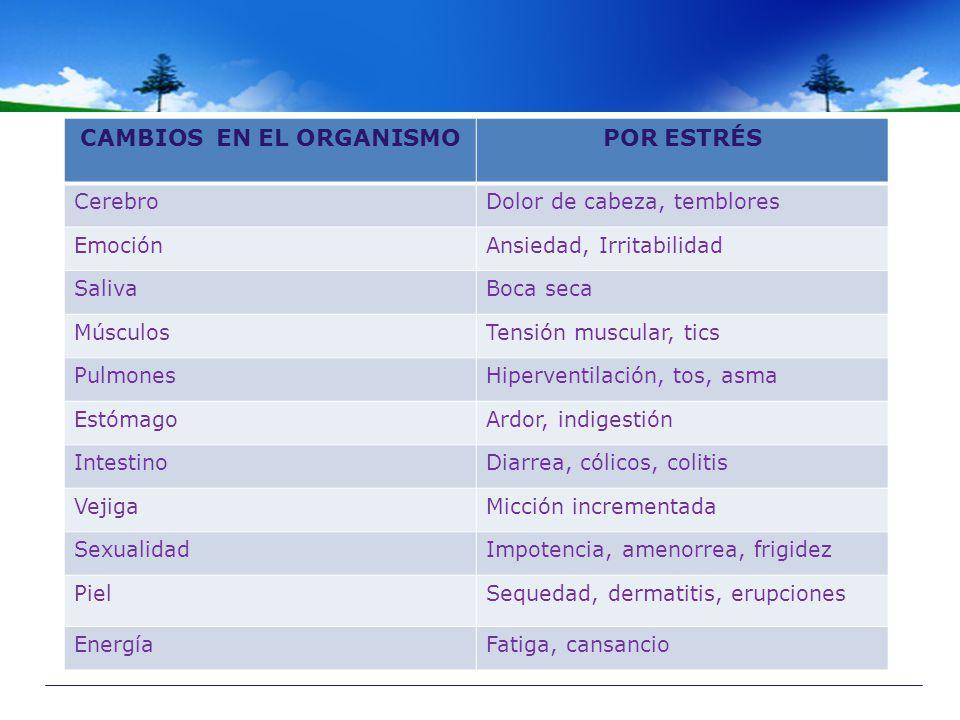 CAMBIOS EN EL ORGANISMO