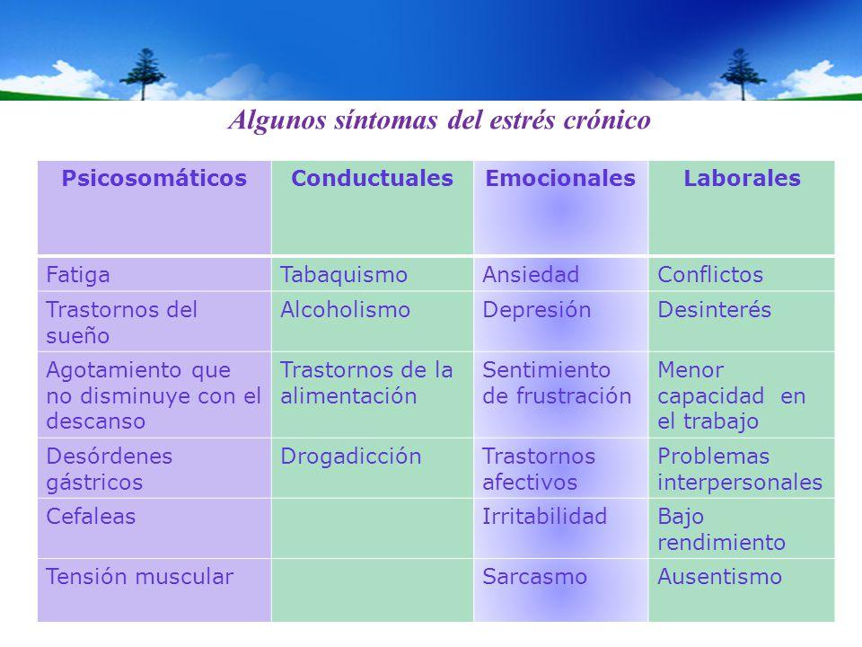 Algunos síntomas del estrés crónico
