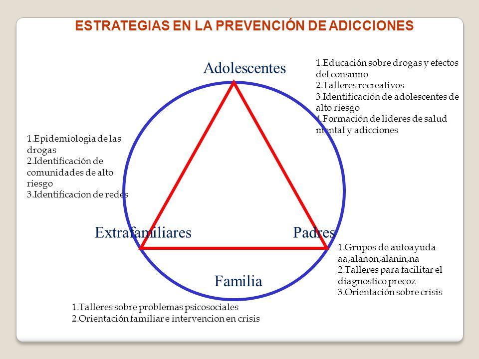 ESTRATEGIAS EN LA PREVENCIÓN DE ADICCIONES