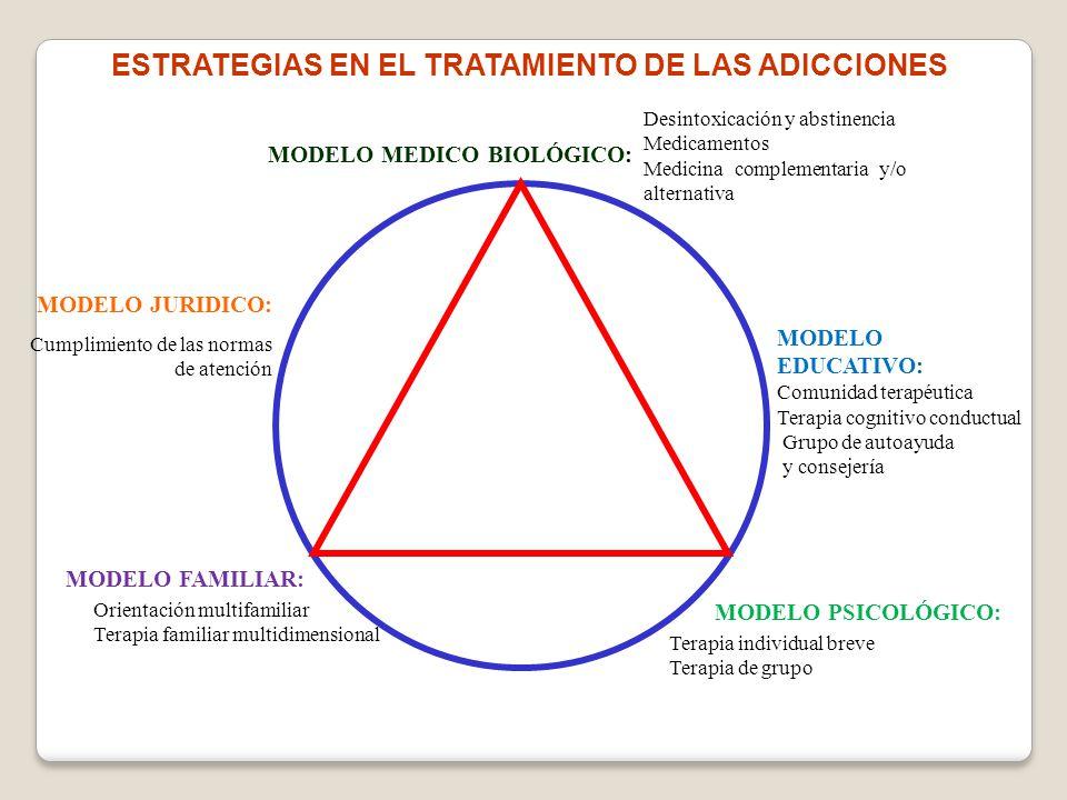 ESTRATEGIAS EN EL TRATAMIENTO DE LAS ADICCIONES