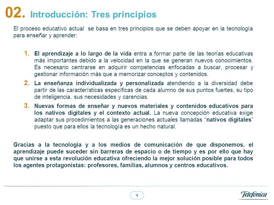 02. Introducción: Tres principios