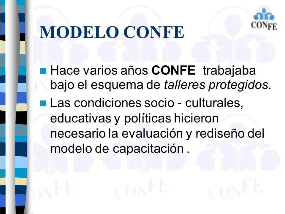 MODELO CONFE Hace varios años CONFE trabajaba bajo el esquema de talleres protegidos.