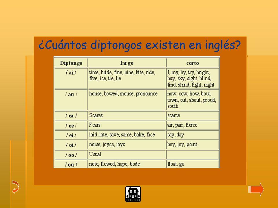 ¿Cuántos diptongos existen en inglés