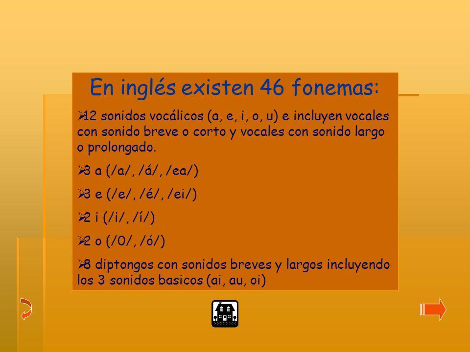 En inglés existen 46 fonemas: