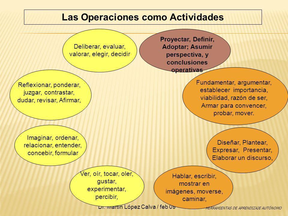 Las Operaciones como Actividades