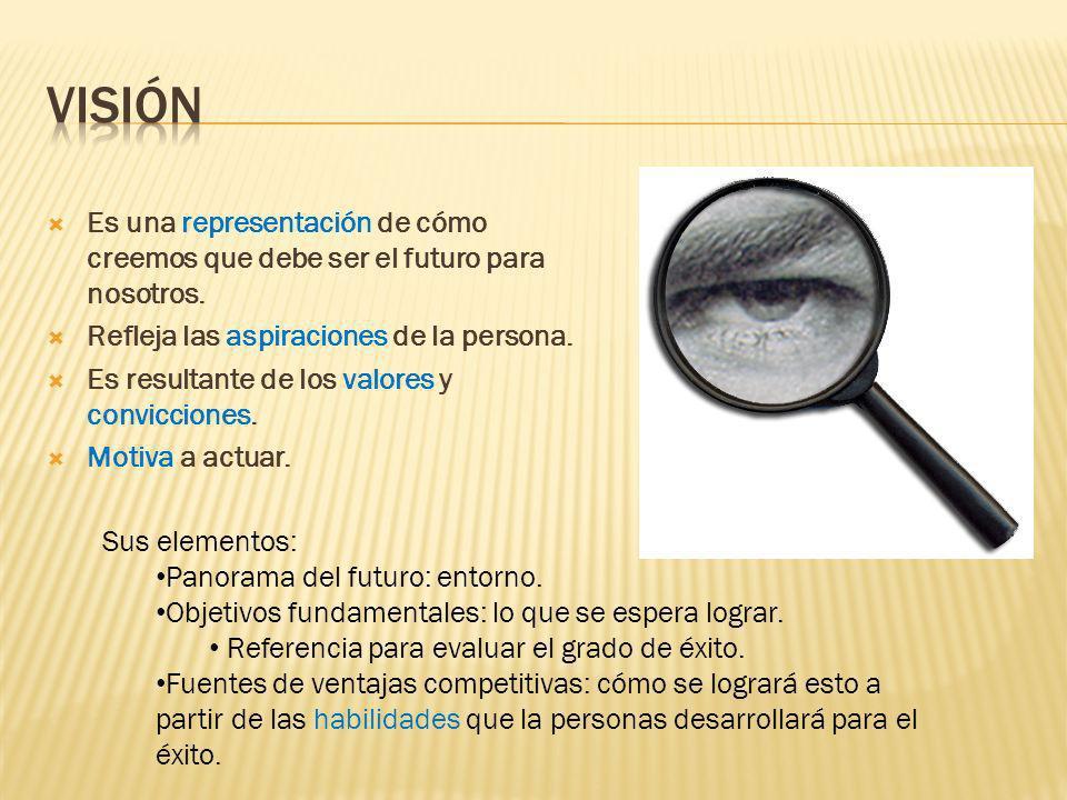 visión Es una representación de cómo creemos que debe ser el futuro para nosotros. Refleja las aspiraciones de la persona.