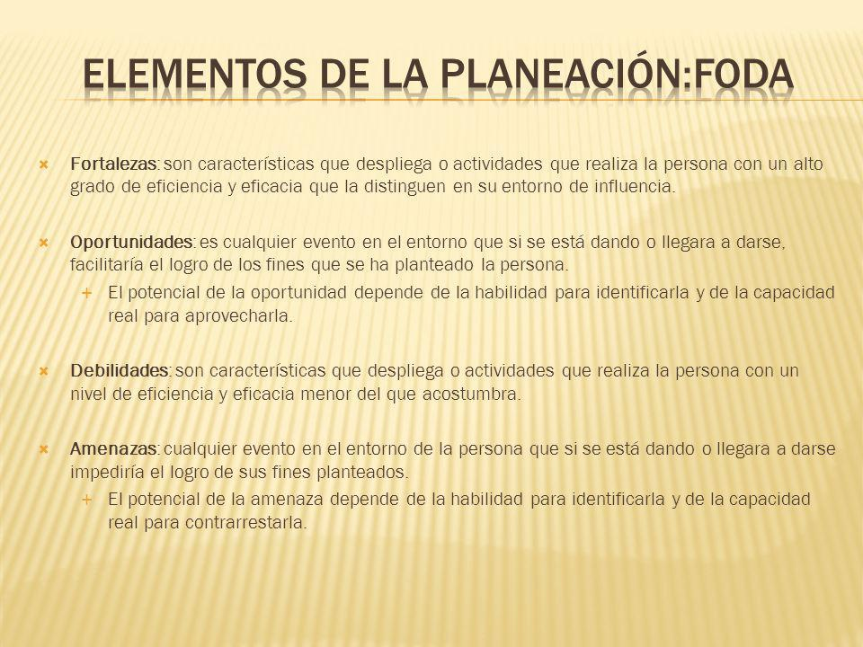 ELEMENTOS DE LA PLANEACIÓN:foda