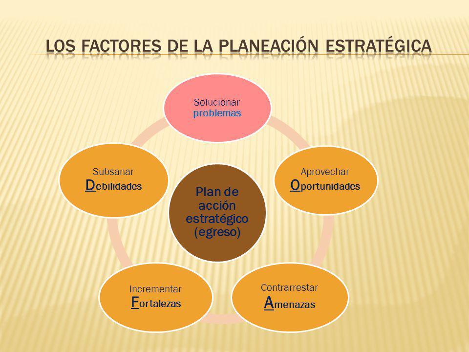 Los factores de la planeación estratégica