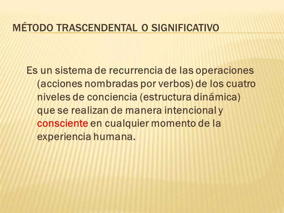MÉTODO TRASCENDENTAL O SIGNIFICATIVO