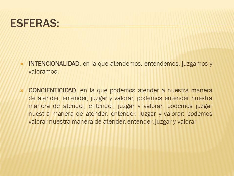 ESFERAS:INTENCIONALIDAD, en la que atendemos, entendemos, juzgamos y valoramos.