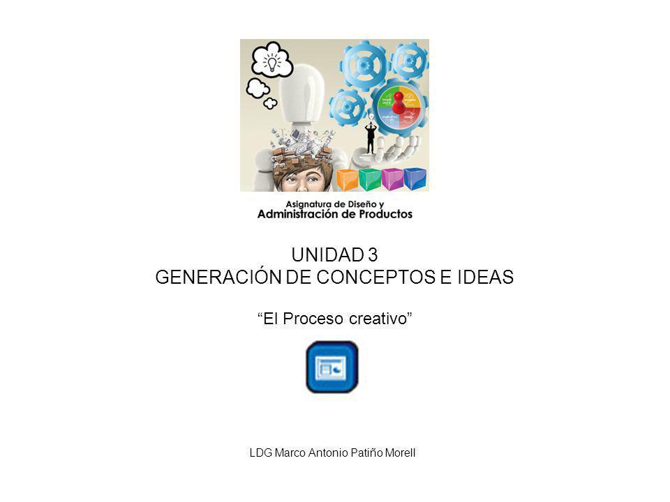 UNIDAD 3 GENERACIÓN DE CONCEPTOS E IDEAS