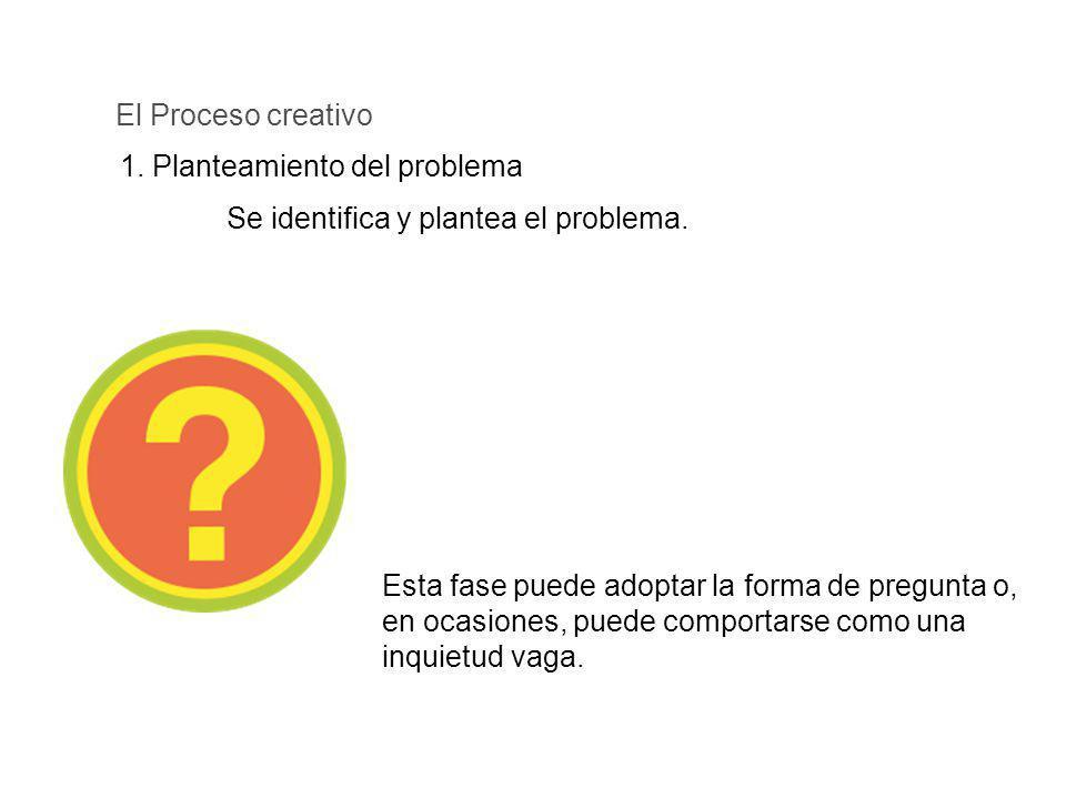 El Proceso creativo 1. Planteamiento del problema. Se identifica y plantea el problema.