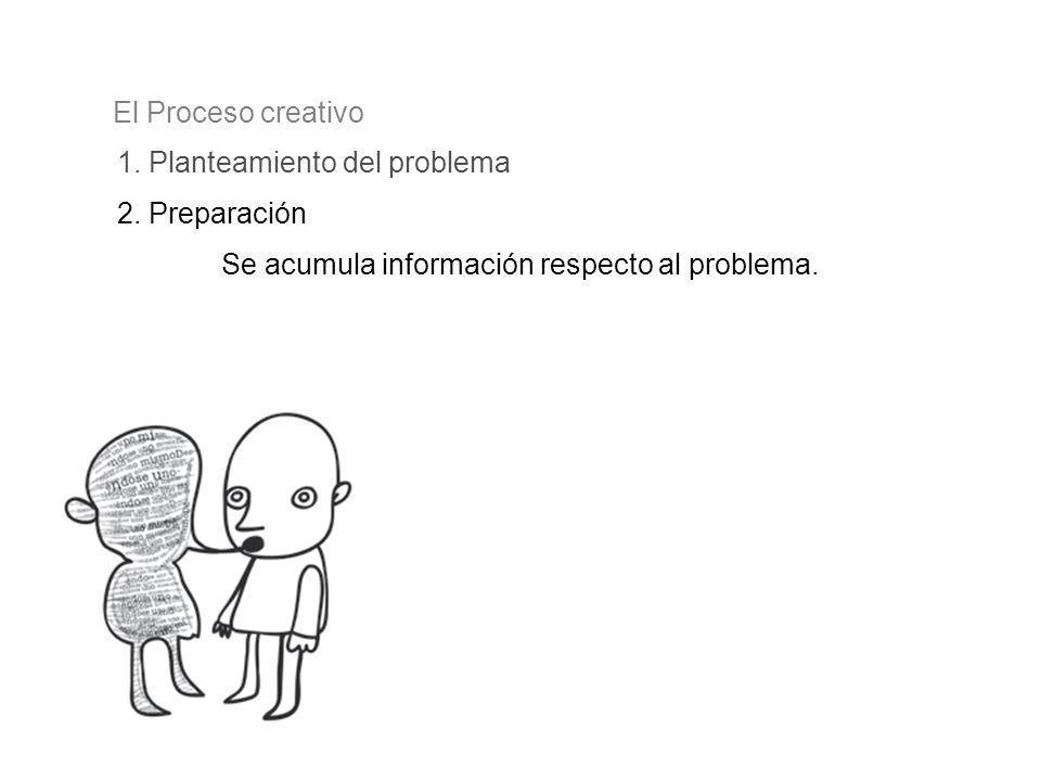 El Proceso creativo 1. Planteamiento del problema.