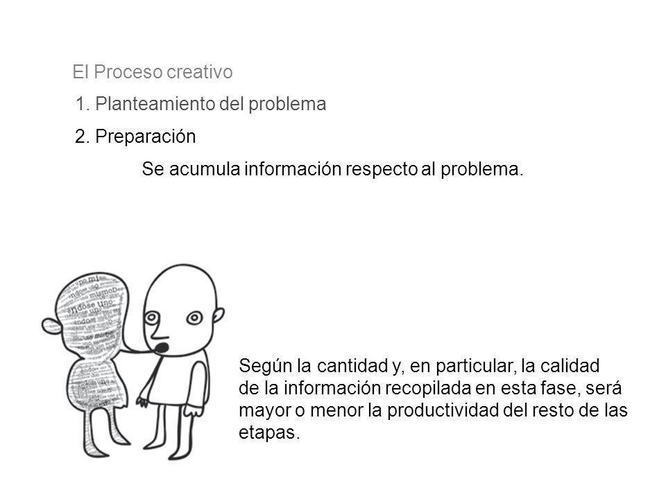 El Proceso creativo 1. Planteamiento del problema. 2. Preparación. Se acumula información respecto al problema.
