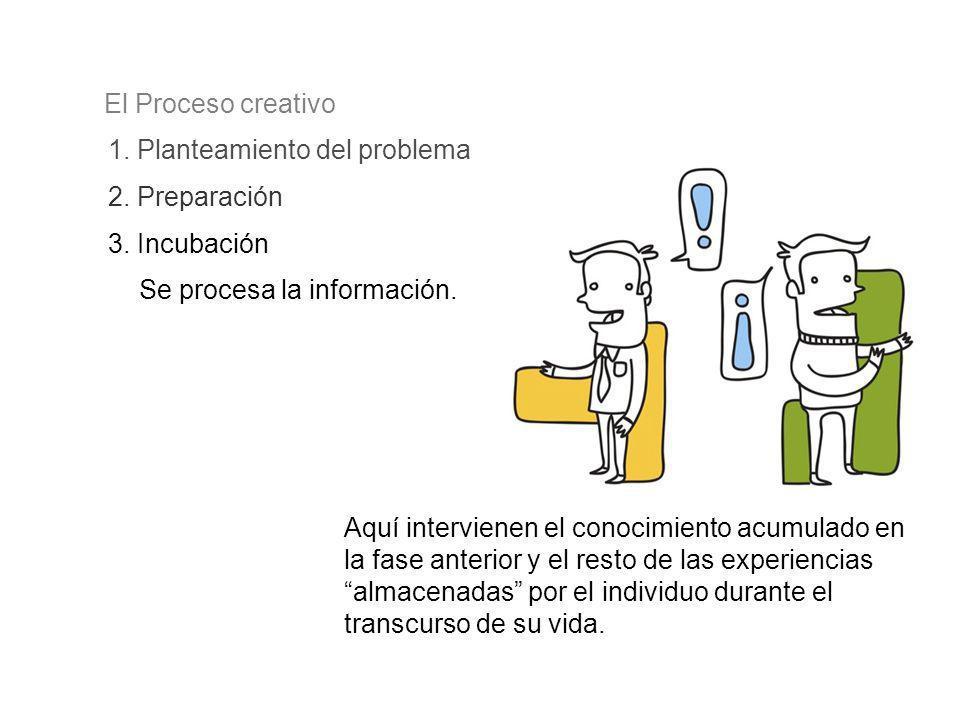 El Proceso creativo 1. Planteamiento del problema. 2. Preparación. 3. Incubación. Se procesa la información.