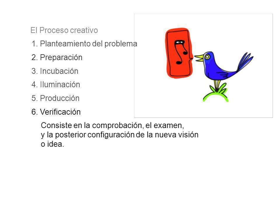 El Proceso creativo 1. Planteamiento del problema. 2. Preparación. 3. Incubación. 4. Iluminación.