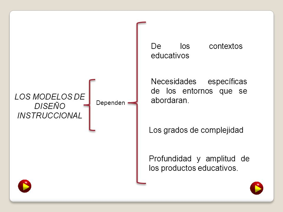 LOS MODELOS DE DISEÑO INSTRUCCIONAL