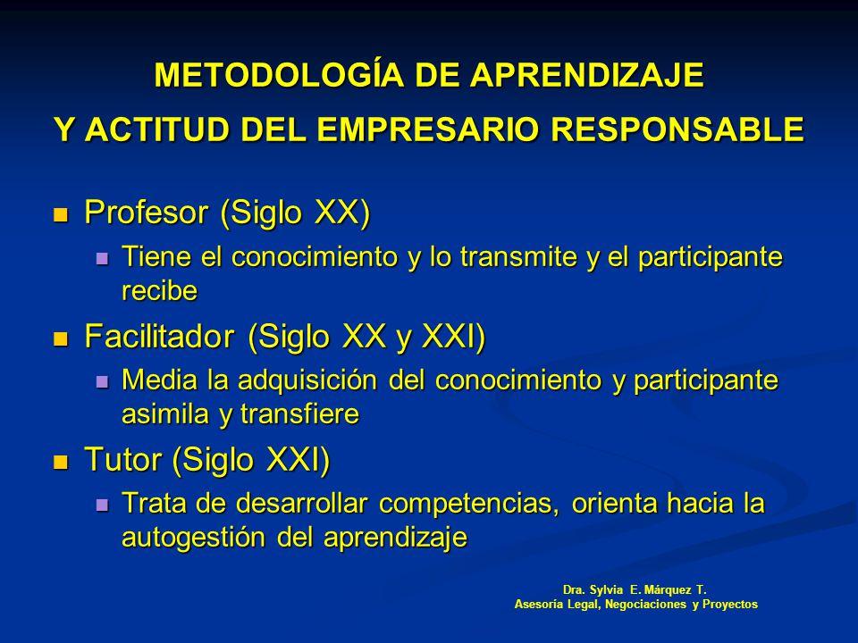 METODOLOGÍA DE APRENDIZAJE Y ACTITUD DEL EMPRESARIO RESPONSABLE