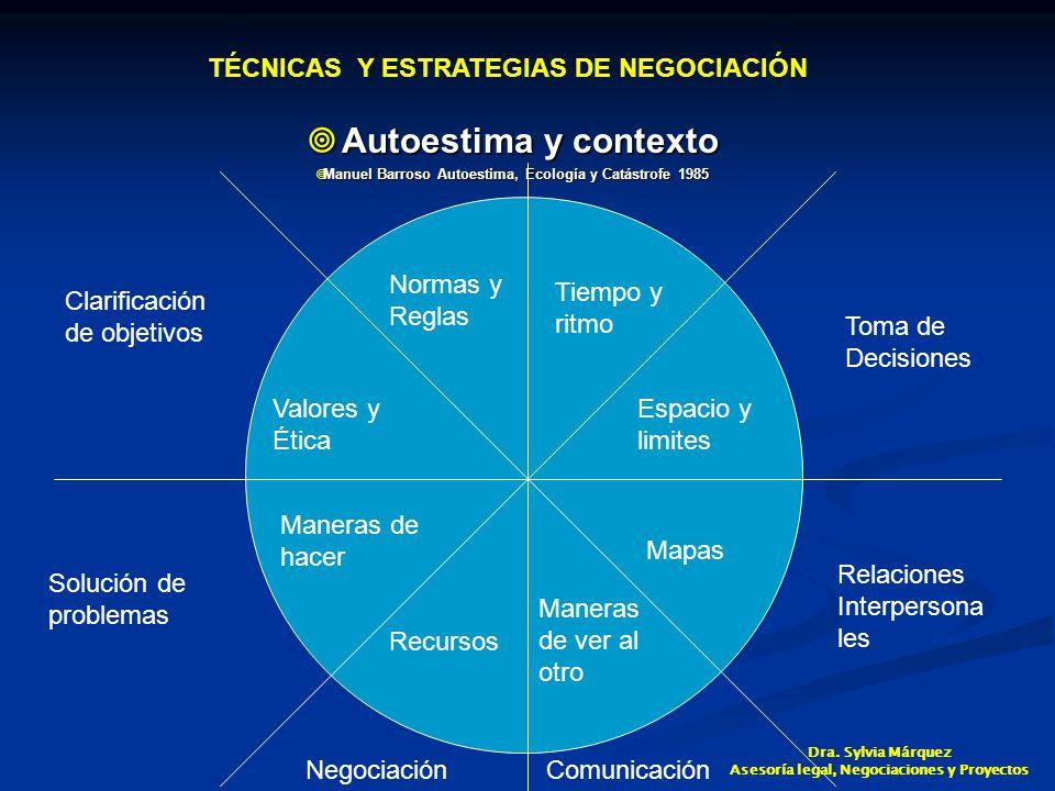 Autoestima y contexto TÉCNICAS Y ESTRATEGIAS DE NEGOCIACIÓN