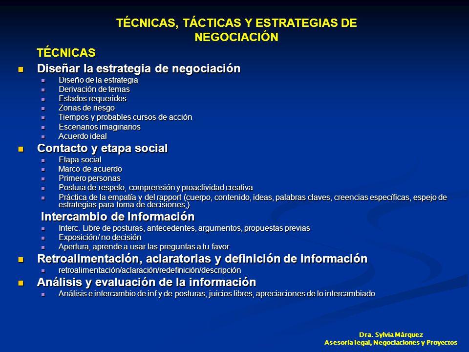 TÉCNICAS, TÁCTICAS Y ESTRATEGIAS DE NEGOCIACIÓN