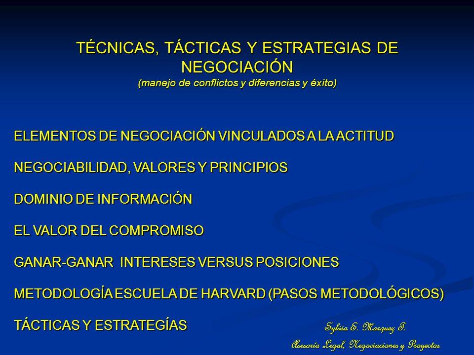 Sylvia E. Marquez T. Asesoría Legal, Negociaciones y Proyectos