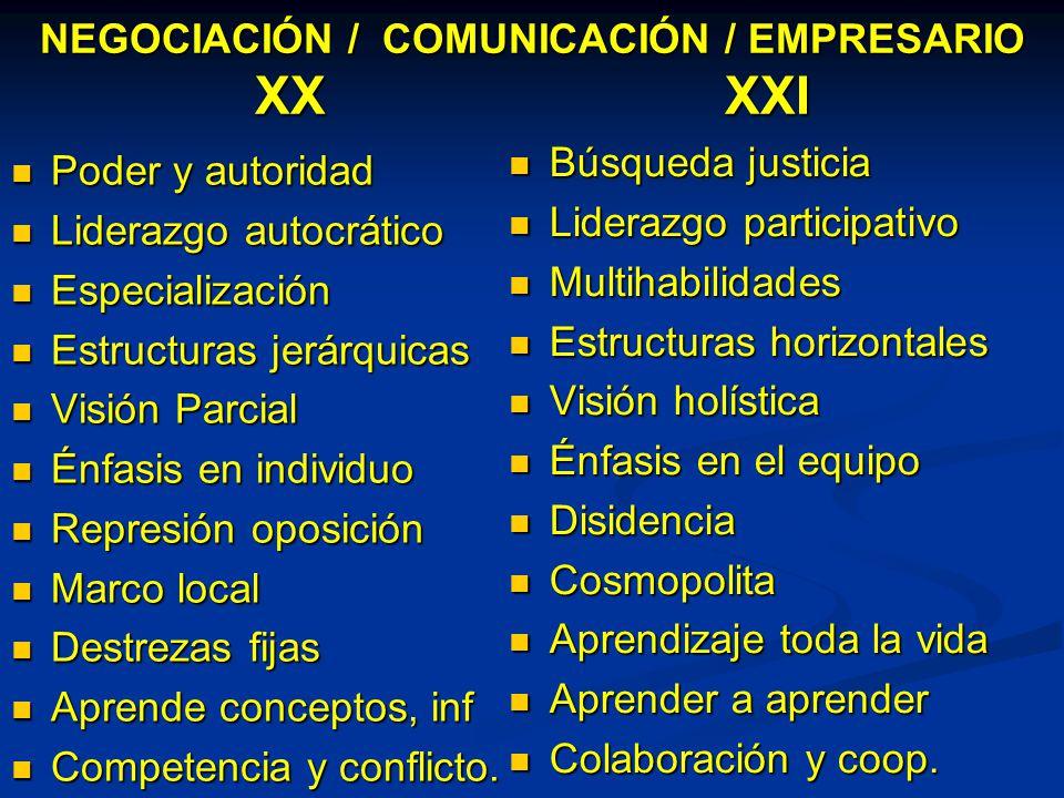 NEGOCIACIÓN / COMUNICACIÓN / EMPRESARIO XX XXI