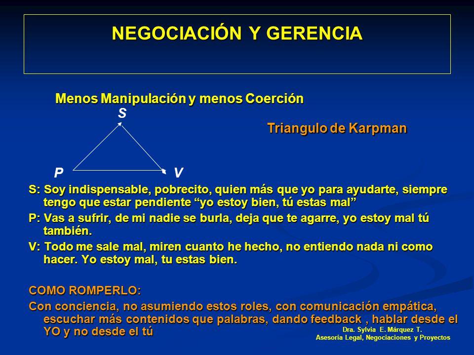 NEGOCIACIÓN Y GERENCIA
