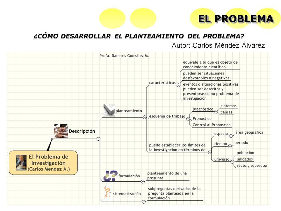 EL PROBLEMA Autor: Carlos Méndez Álvarez