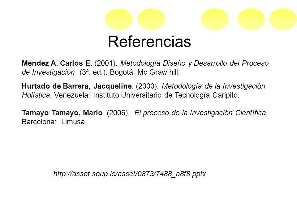 Referencias Méndez A. Carlos E. (2001). Metodología Diseño y Desarrollo del Proceso de Investigación (3ª. ed.). Bogotá: Mc Graw hill.