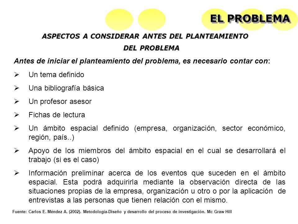 ASPECTOS A CONSIDERAR ANTES DEL PLANTEAMIENTO DEL PROBLEMA