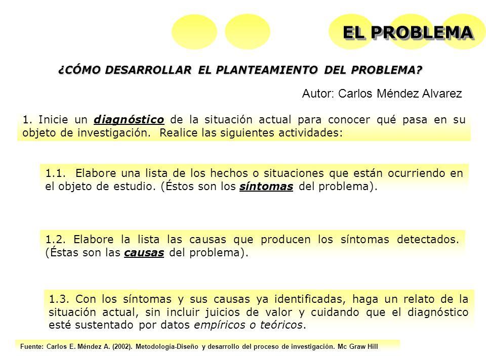 EL PROBLEMA Autor: Carlos Méndez Alvarez