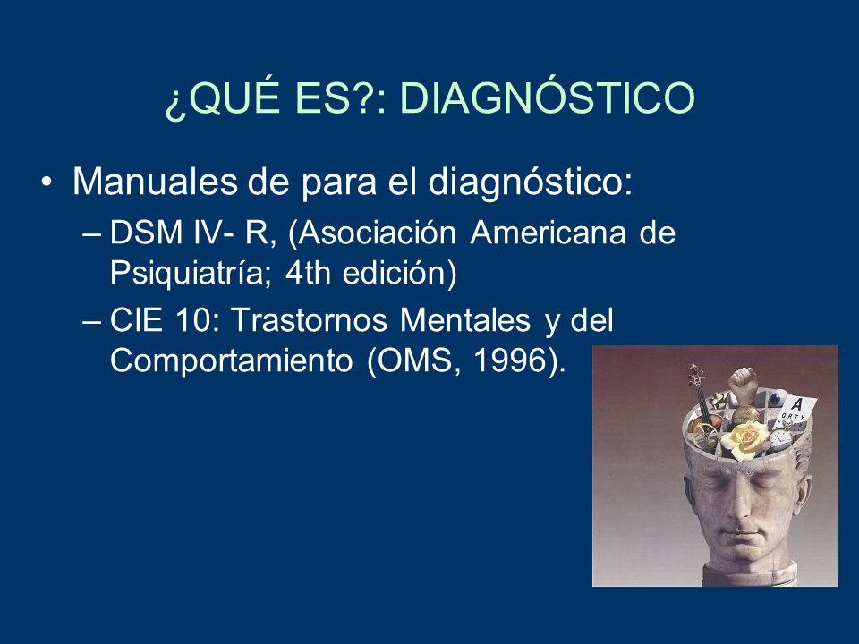 ¿QUÉ ES : DIAGNÓSTICO Manuales de para el diagnóstico: