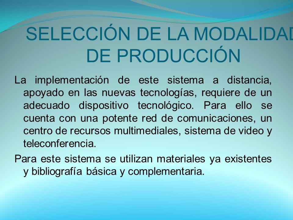SELECCIÓN DE LA MODALIDAD DE PRODUCCIÓN
