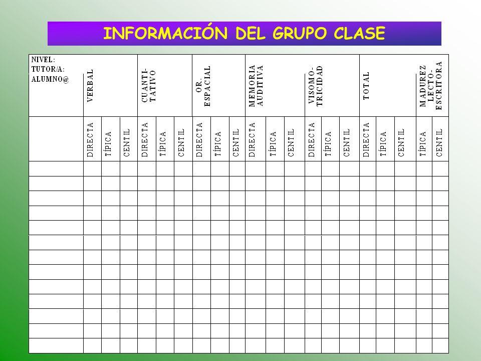 INFORMACIÓN DEL GRUPO CLASE