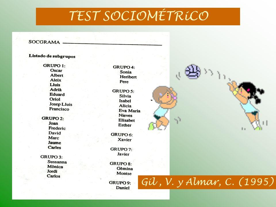 TEST SOCIOMÉTRiCO Gil , V. y Almar, C. (1995)
