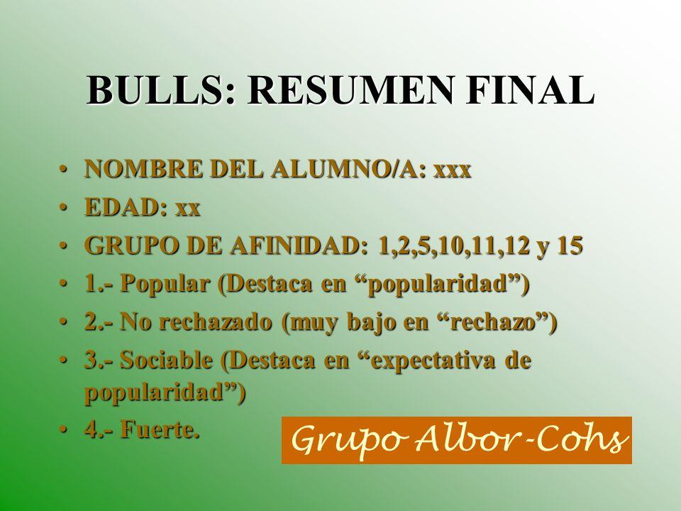 BULLS: RESUMEN FINAL Grupo Albor-Cohs NOMBRE DEL ALUMNO/A: xxx