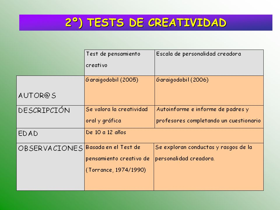 2º) TESTS DE CREATIVIDAD