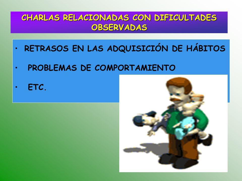 CHARLAS RELACIONADAS CON DIFICULTADES OBSERVADAS