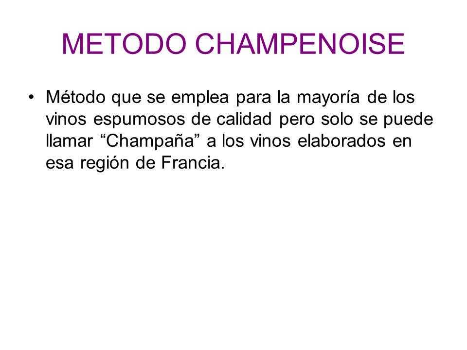 METODO CHAMPENOISE