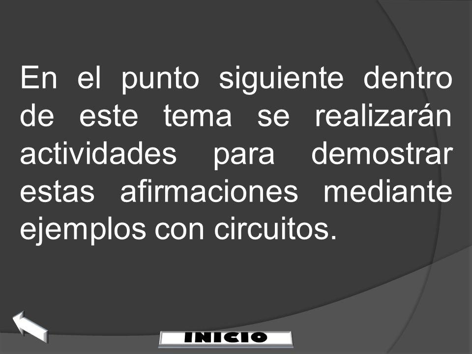 En el punto siguiente dentro de este tema se realizarán actividades para demostrar estas afirmaciones mediante ejemplos con circuitos.