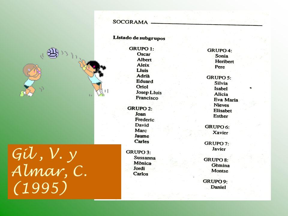 Gil , V. y Almar, C. (1995)
