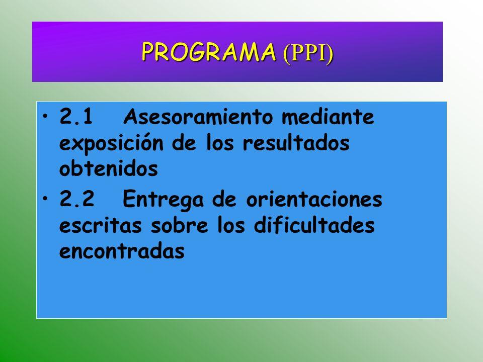 PROGRAMA (PPI) 2.1 Asesoramiento mediante exposición de los resultados obtenidos.