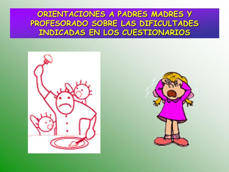 ORIENTACIONES A PADRES MADRES Y PROFESORADO SOBRE LAS DIFICULTADES INDICADAS EN LOS CUESTIONARIOS