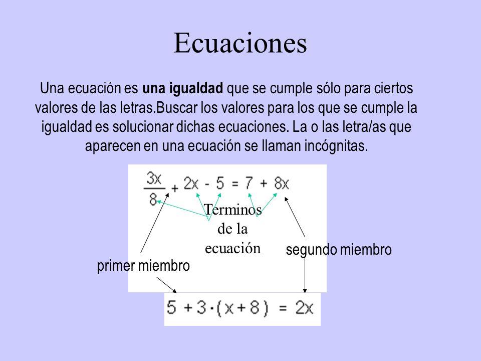 Terminos de la ecuación