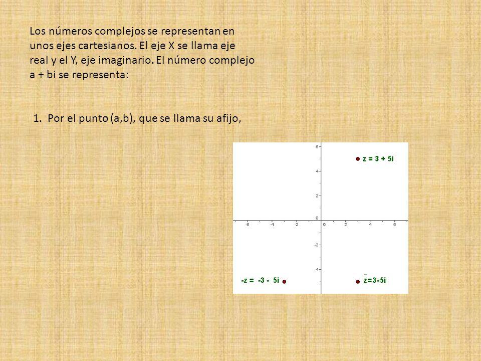 Los números complejos se representan en unos ejes cartesianos