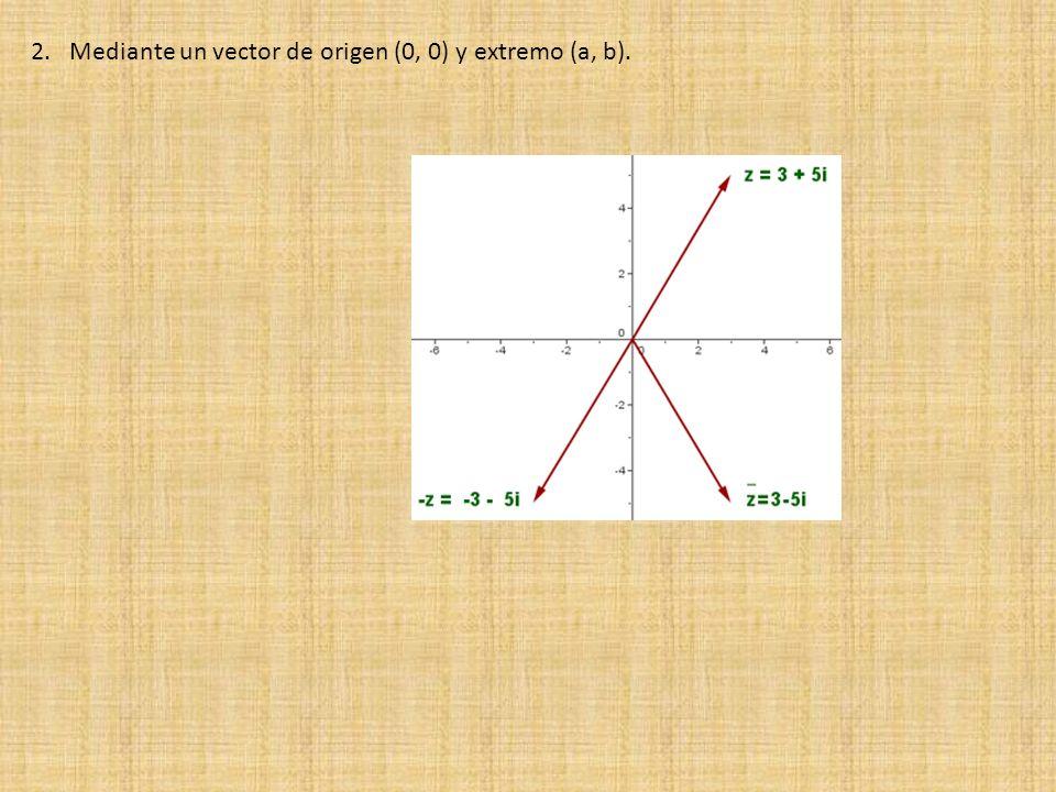 2. Mediante un vector de origen (0, 0) y extremo (a, b).